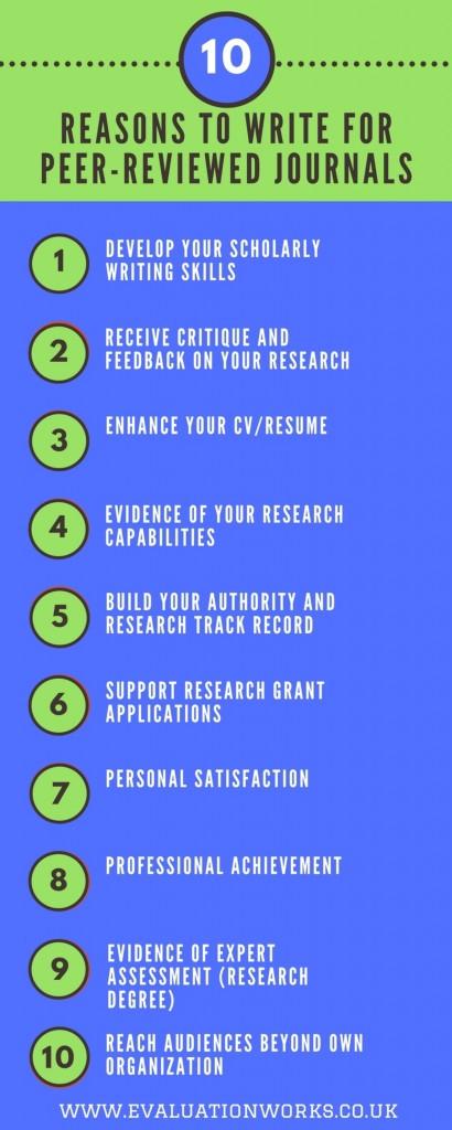 ten-reasons-to-write-for-peer-1